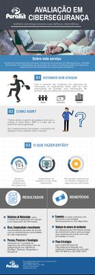 Avaliacao_CiberSeguranca