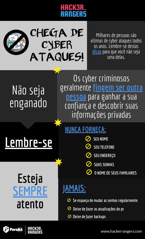 Chega de cyber ataques