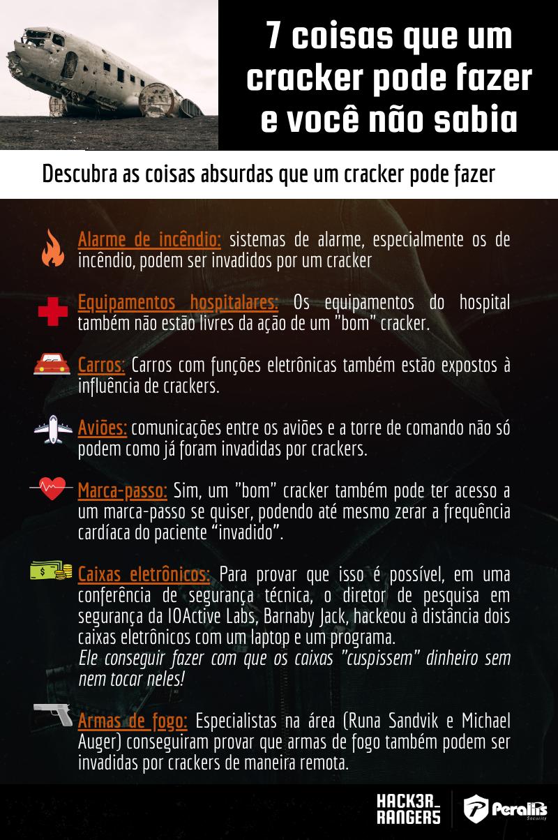 7 coisas que um cracker pode fazer e você não sabia